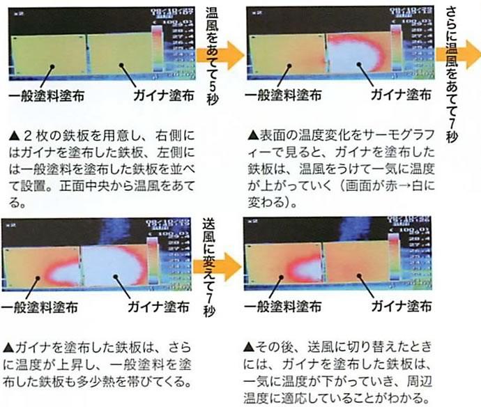 寒さ対策 → 断熱・保温